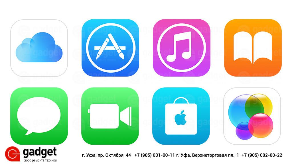 сбросить забытый пароль apple id